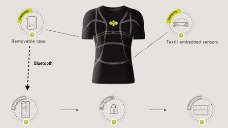 Cityzen smart shirt tracks your health, recharges during washing | Salud Publica | Scoop.it