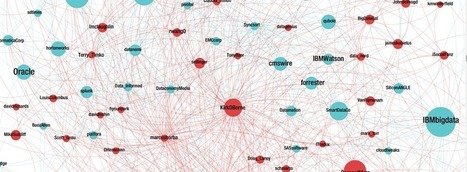 The Top 100 Big Data Influencers | Peer2Politics | Scoop.it