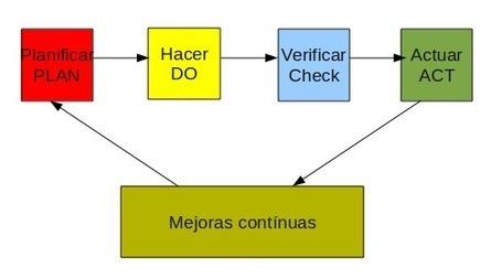Introducción a la seguridad informática | Problemas se seguridad en contextos legales | Scoop.it