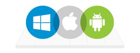 Cross Platform Mobile Applications Development Tool Kits | Mobile App Development | Scoop.it