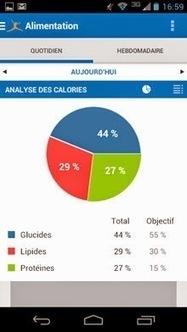 Compteur de Calories |Meilleures applications android | titandroid | Scoop.it