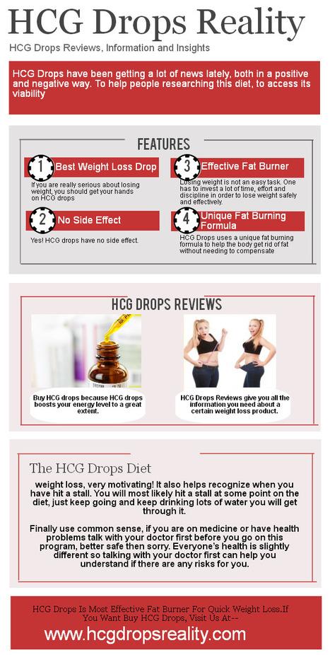 HCGDropsReviews | HCGDropsReviews | Scoop.it