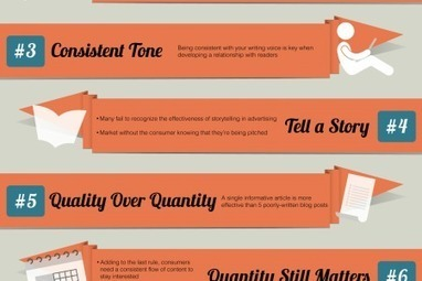 Why Pinterest Matters to Marketing | Visual.ly | Pinterest tips & more | Scoop.it