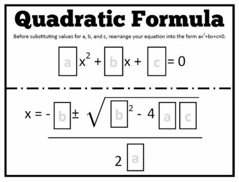 Math = Love: Quadratic Formula Templates | Recursos Interesantes de Matemáticas | Scoop.it