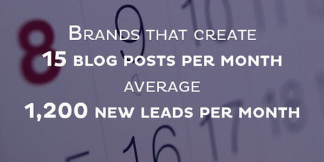 10 Stats on the Awesome Power of Corporate Blogging   Tasty Content Bites   Scoop.it
