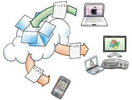 The Cleverest Ways to Use Dropbox That You're Not Using | Building the Digital Business | Scoop.it