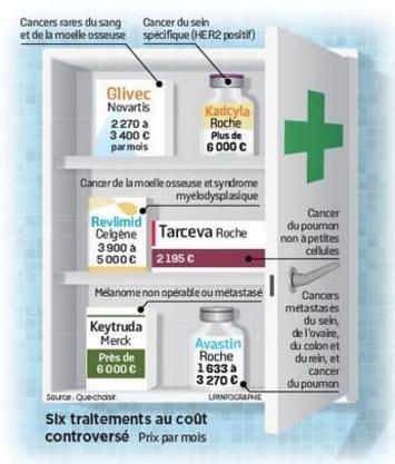 Prix des médicaments: la guerre est déclarée | PATIENT EMPOWERMENT & E-PATIENT | Scoop.it