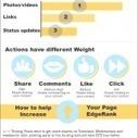 Ce que vous devez savoir sur le EdgeRank Facebook | Facebook pour les entreprises | Scoop.it