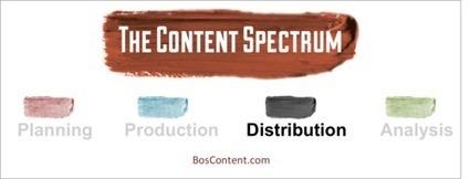 The Struggle to Analyze Content's Success | Content Marketing - Plan, Create, Distribute, Measure | Scoop.it