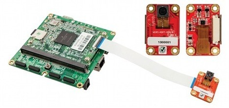 Wandboard - Freescale i.MX6 ARM Cortex-A9 Opensource Community Development Board - BLOG | Raspberry Pi | Scoop.it