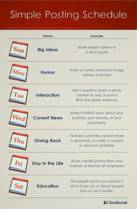 Always Know What to Post on Facebook and Twitter | Social Media Mash-Up! | Scoop.it