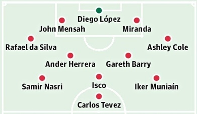 World Cup 2014: Surplus to Requirements XI | Daniel Harris ... | World Cup | Scoop.it