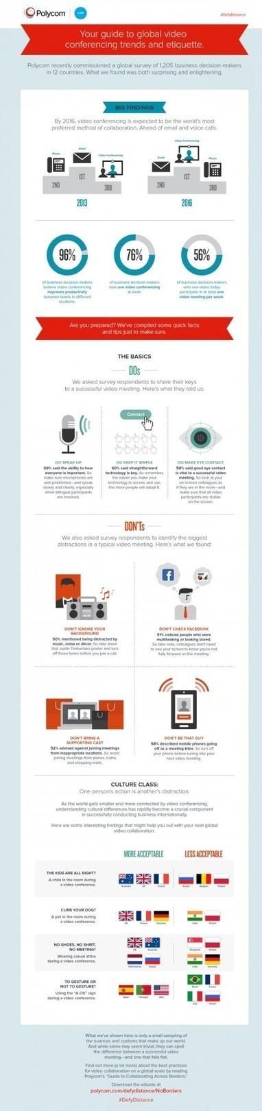 La visioconférence en une infographie - InformatiqueNews | Visioconférence | Scoop.it