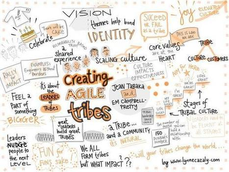 Creating Agile Tribes Doodle Revolution | Startup Revolution | Scoop.it