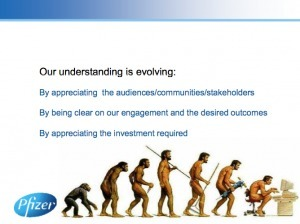 Human touch: experimentation and diversity at DigiPharm Europe2011 | Pharma | Scoop.it