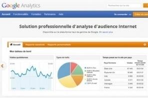 Google Analytics revoit les droits de ses utilisateurs | Digital Marketing and WPO | Scoop.it