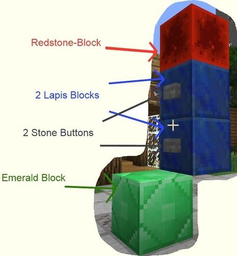 Home Stations bukkit plugin 1.7.4 | Minecraft 1.7.4/1.7.2 | Bukkit Plugins | Scoop.it