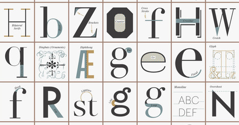 Handy Chart Helps You Understand the Elements of Typography | Towards the 22nd century | Scoop.it