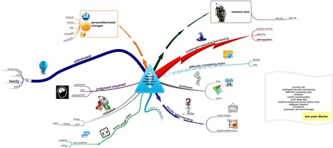 10 Warning Signs of Alzheimer's [iMindMap 6, iMindMap 7 Comparison] | Neurological Disorders | Scoop.it