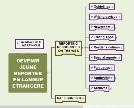 Site d'anglais de l'académie de la Martinique - TraAM - Outils et applications numériques pour le jeune reporter | Apps for EFL ESL | Scoop.it