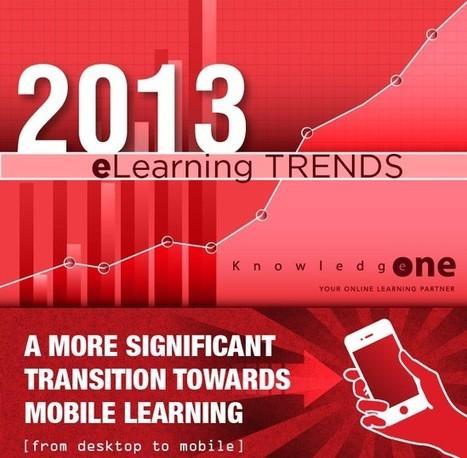 2013 Hottest E-Learning Trends , infographic | P O C: Présentation Originale des Connaissances | Scoop.it