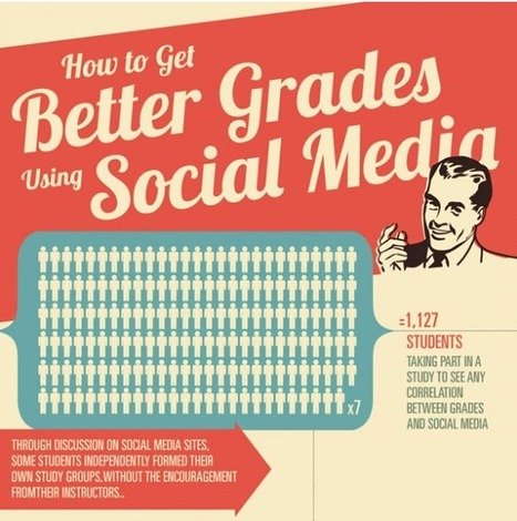 How to Get Better Grades Using Social Media | Visual.ly | Digital & Media Literacy for Parents | Scoop.it