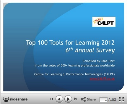 Top 100 Tools for Learning 2012 | Centre for Learning & Performance Technologies | Education Greece | Scoop.it