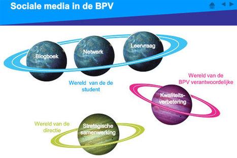 Aan de slag met concepten social media in de BPV - Kennisnet ... | beroepsonderwijs en socialmedia | Scoop.it