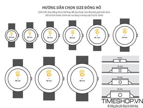 Chia Sẻ Cách Chọn Đồng Hồ Đeo Tay Phù Hợp Với Bạn | TimeShop.vn | Tác dụng tốt của các loại kem dưỡng da ban đêm | Scoop.it