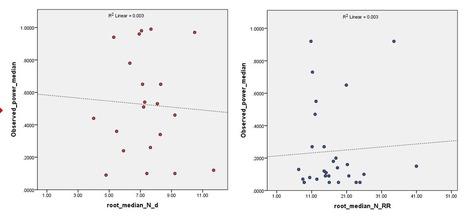 Is Neuroscience Really Too Small? - Neuroskeptic | Social Neuroscience Advances | Scoop.it