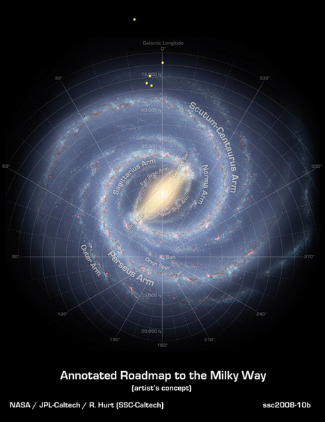 A Stellar Discovery on the Milky Way's Far Side | Skylarkers | Scoop.it