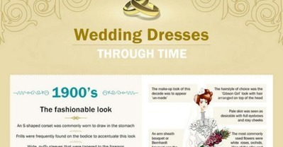This Is How Wedding Dress Trends Have Changed Over The Last Century - Huffington Post | The Dressmarket Newsfeed | Scoop.it