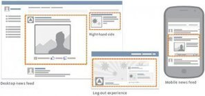 La performance sur Facebook : emplacements et formats | CommunityManagementActus | Scoop.it