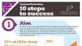 10 Steps to Content Marketing Success [INFOGRAPHIC] | Social Media Today | Social Media Measurement, Analytics & ROI | Scoop.it