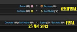Hasil Drawing Semifinal Liga Champions 2013 | MILANISTI | Expression Blog | Popular Article | Scoop.it