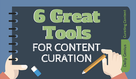 6 Content Curation Tools That Will Make You Look Awesome Online | Content Creation, Curation, Management | Scoop.it
