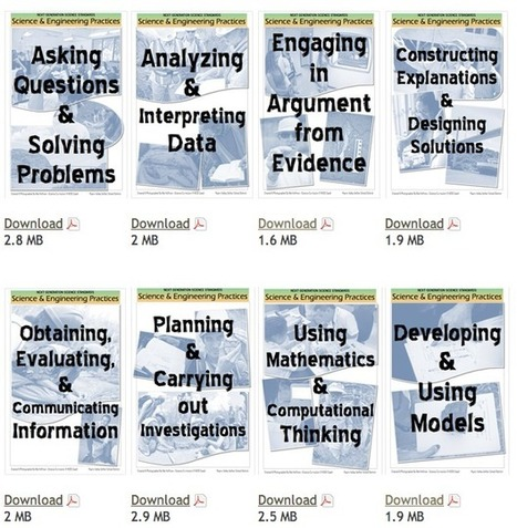 NGSS: Science & Engineering Practices Posters | Science education | Scoop.it