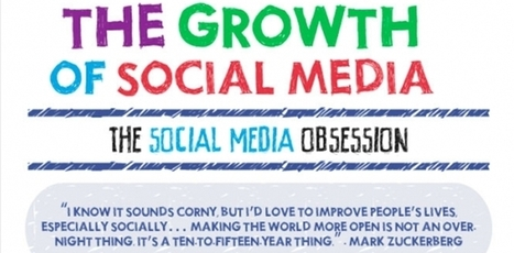 Growth of Social Media Infographic | Alchemy of Business, Life & Technology | Scoop.it