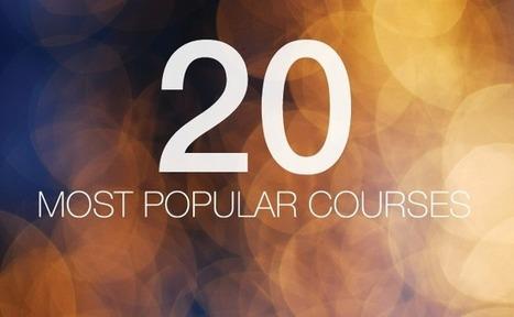 The 20 Most Popular Online Classes This Year | Tech Education | スリランカにて、英語ベースのプログラミング学校開校! | Scoop.it