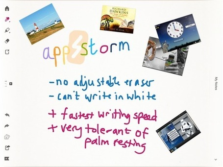 4 Apps for Taking Notes | iPad.AppStorm | iPads in Education | Scoop.it