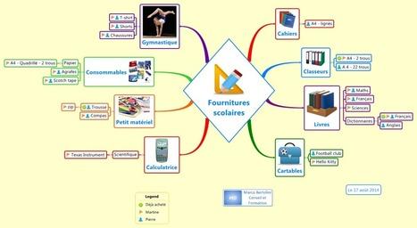 Créez une liste de fournitures scolaires avec une mindmap XMind ! | Cartes mentales | Scoop.it