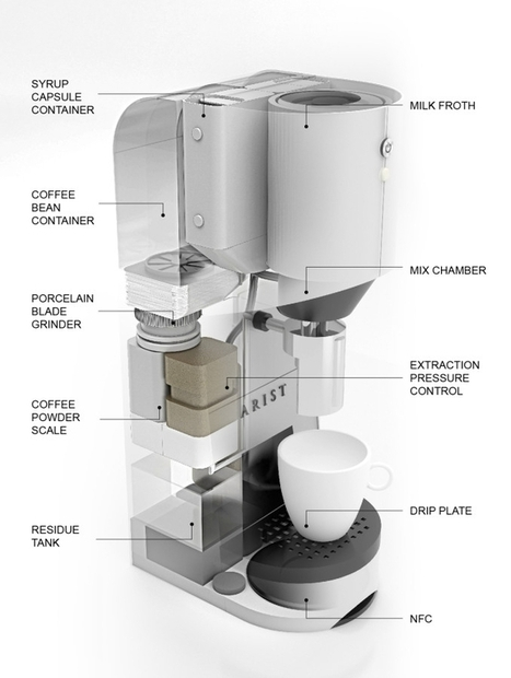 Arist : une machine qui prépare votre café depuis votre smartphone   Actualité du marketing digital   Scoop.it