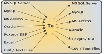 Data Loader: Tool to Export or Migrate Data in Oracle, MySQL, Excel, MS SQL Server, Access, Foxpro, DBF, CSV, Delimited Text Files | Convert MSSQL to MySQL | Scoop.it