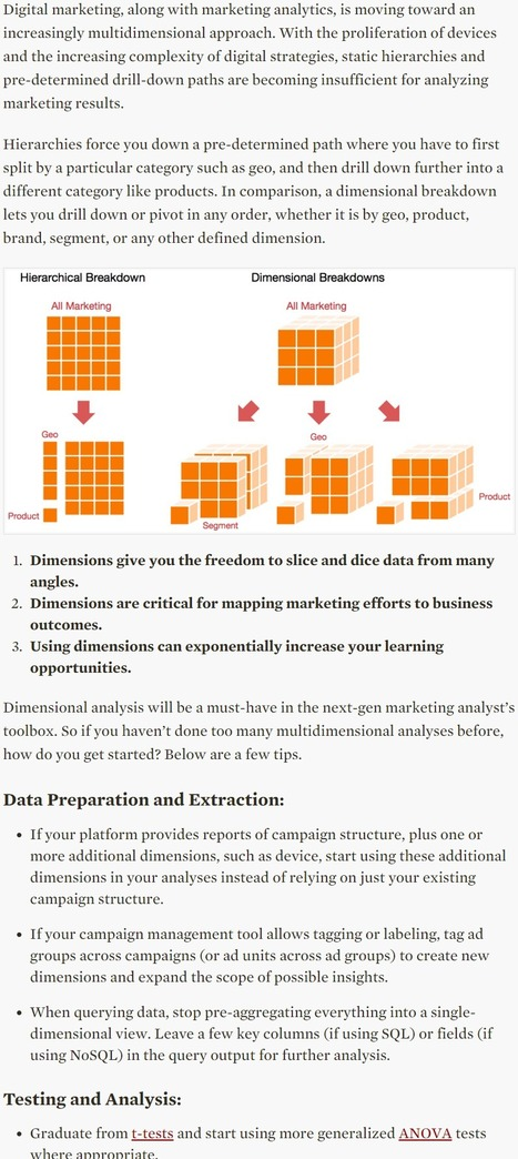 How To Take Your Marketing Analytics To The Next Dimension -- Literally - Marketing Land | Mentalist | Scoop.it