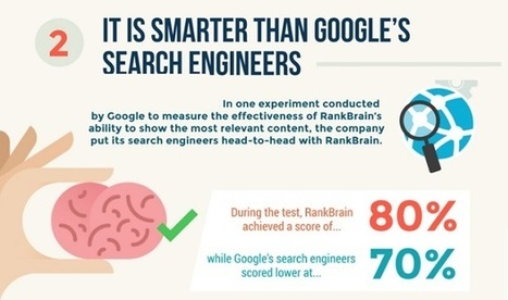 8 facts about Google Rank Brain [INFOGRAPHIC] | Netimperative - latest digital marketing news | Integrated Brand Communications | Scoop.it