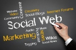Nuevo año, quiero tener una marca 2.0 | Observatorio Europeo del Coaching | Socialmedia Network | Scoop.it