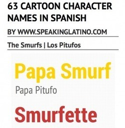 Infographic: 63 Cartoon Character English Names in Spanish | Integrating Technology in World Languages | Scoop.it
