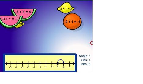 Math Games: Fruit Shoot Number Line Integer Addition   sjm negnum   Scoop.it