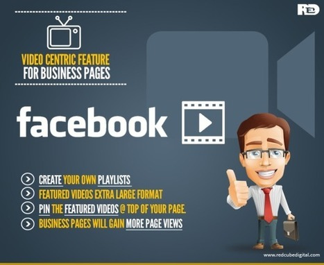 Facebook's New Video Centric Feature for Business Pages | Social Media Marketing Strategies | Scoop.it