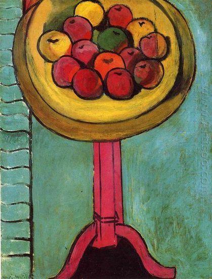 Appels Op Een Tafel Groene Achtergrond 1916 - Olieverfschilderijen | famous paintings gallery | Scoop.it